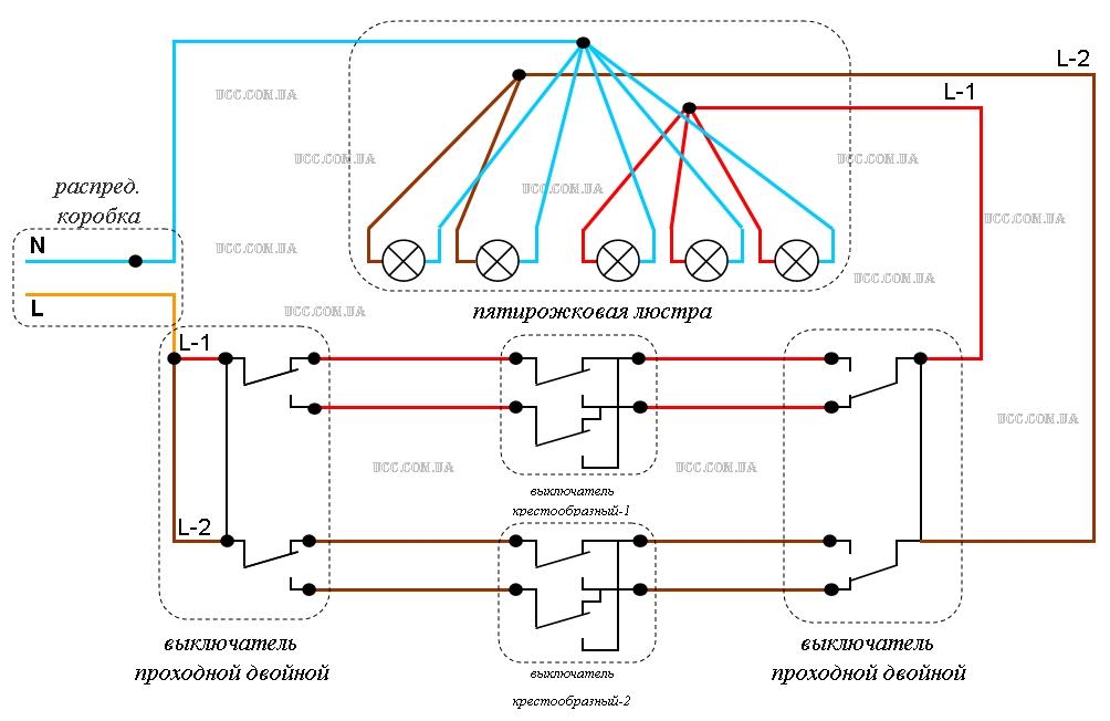 Схема подключения пятирожковой